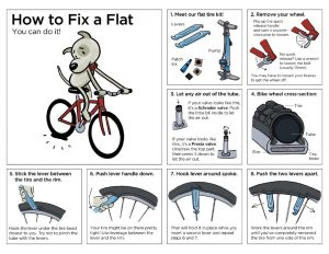 thumbnail of Fix A Flat pdf