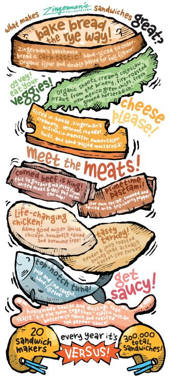 sandwich menu delivery ann arbor